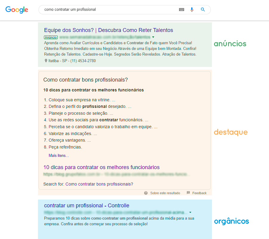 Estratégia de SEM para o Google