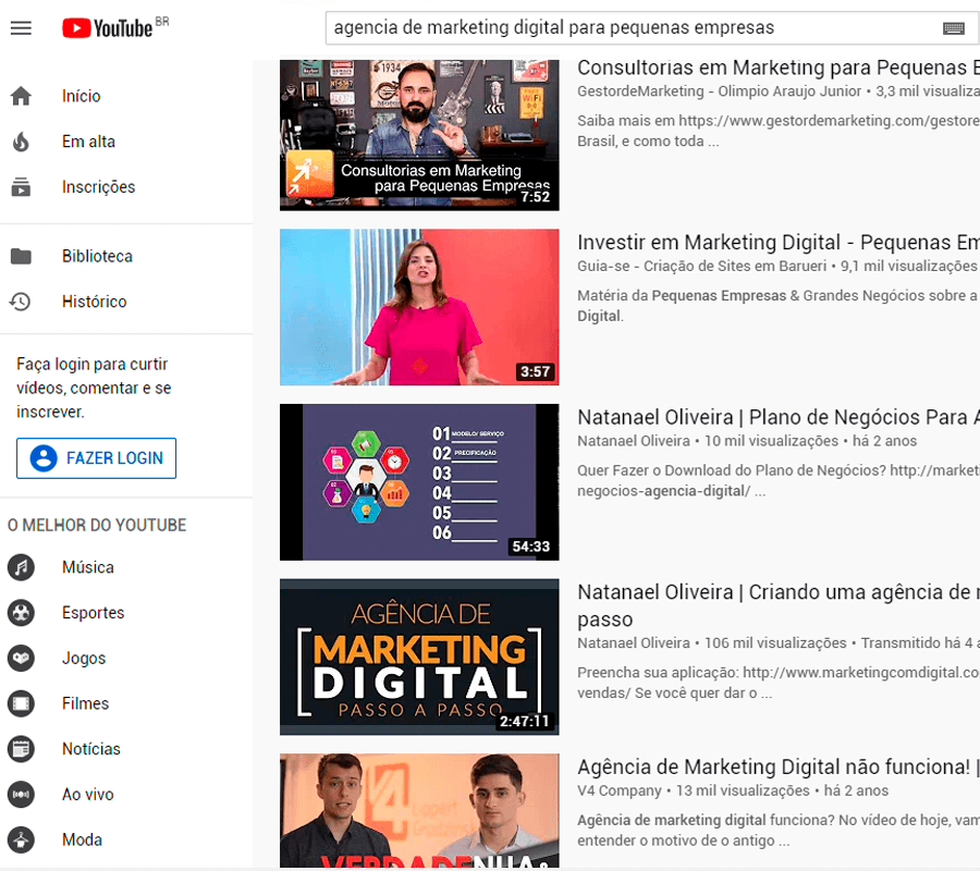 Estratégia de Marketing Digital no YouTube